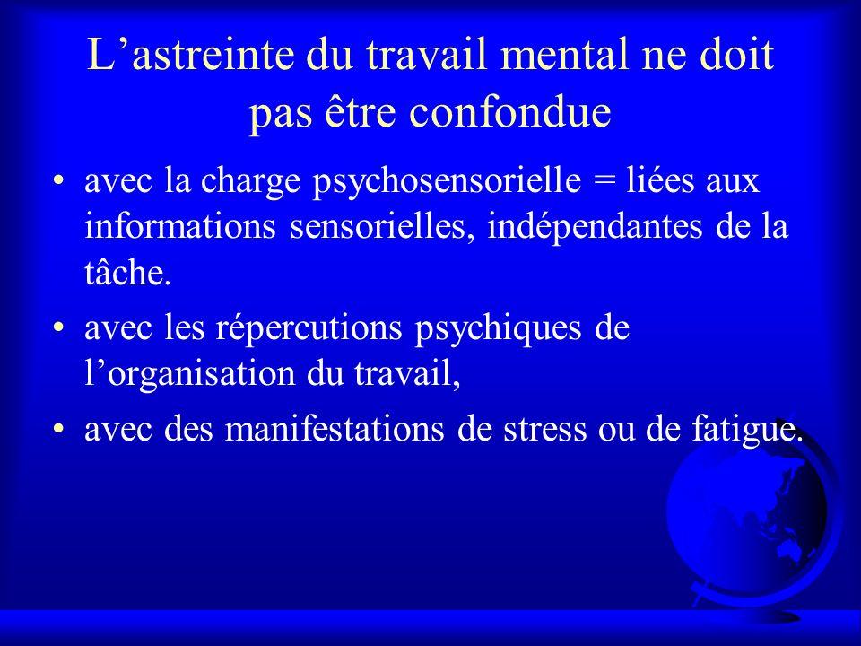 Lastreinte du travail mental ne doit pas être confondue avec la charge psychosensorielle = liées aux informations sensorielles, indépendantes de la tâ