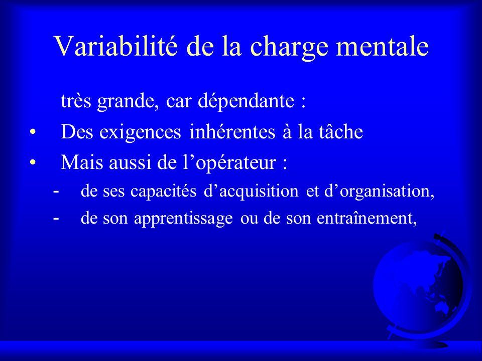 Variabilité de la charge mentale très grande, car dépendante : Des exigences inhérentes à la tâche Mais aussi de lopérateur : - de ses capacités dacqu