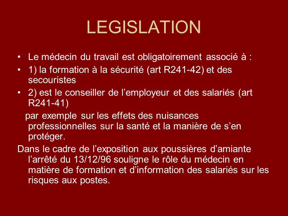 LEGISLATION Le médecin du travail est obligatoirement associé à : 1) la formation à la sécurité (art R241-42) et des secouristes 2) est le conseiller