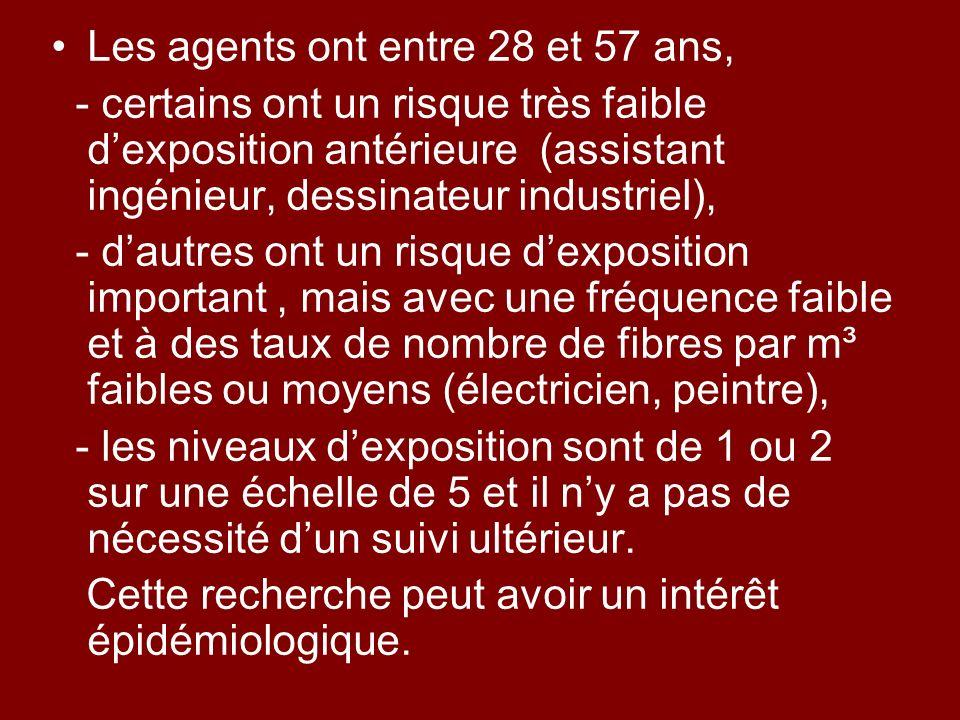 Les agents ont entre 28 et 57 ans, - certains ont un risque très faible dexposition antérieure (assistant ingénieur, dessinateur industriel), - dautre
