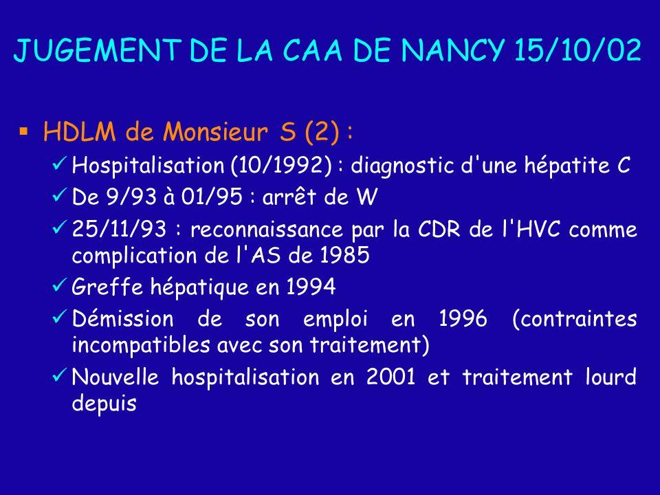 JUGEMENT DE LA CAA DE NANCY 15/10/02 HDLM de Monsieur S (2) : Hospitalisation (10/1992) : diagnostic d une hépatite C De 9/93 à 01/95 : arrêt de W 25/11/93 : reconnaissance par la CDR de l HVC comme complication de l AS de 1985 Greffe hépatique en 1994 Démission de son emploi en 1996 (contraintes incompatibles avec son traitement) Nouvelle hospitalisation en 2001 et traitement lourd depuis