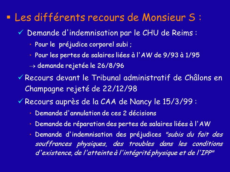 Les différents recours de Monsieur S : Demande d indemnisation par le CHU de Reims : Pour le préjudice corporel subi ; Pour les pertes de salaires liées à l AW de 9/93 à 1/95 demande rejetée le 26/8/96 Recours devant le Tribunal administratif de Châlons en Champagne rejeté de 22/12/98 Recours auprès de la CAA de Nancy le 15/3/99 : Demande d annulation de ces 2 décisions Demande de réparation des pertes de salaires liées à l AW Demande d indemnisation des préjudices subis du fait des souffrances physiques, des troubles dans les conditions d existence, de l atteinte à l intégrité physique et de l IPP