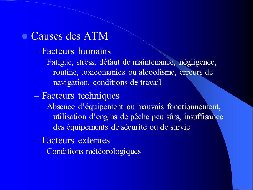 Causes des ATM – Facteurs humains Fatigue, stress, défaut de maintenance, négligence, routine, toxicomanies ou alcoolisme, erreurs de navigation, cond