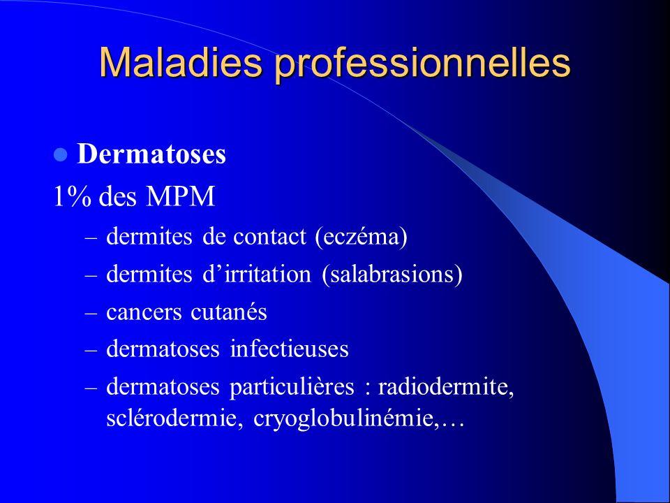 Maladies professionnelles Dermatoses 1% des MPM – dermites de contact (eczéma) – dermites dirritation (salabrasions) – cancers cutanés – dermatoses in