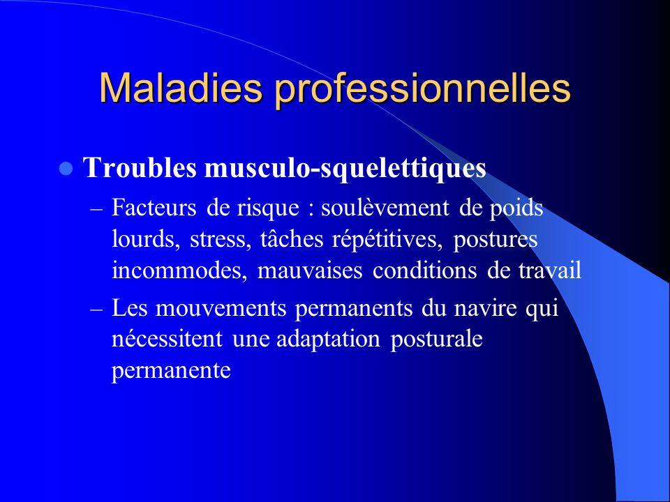 Maladies professionnelles Troubles musculo-squelettiques – Facteurs de risque : soulèvement de poids lourds, stress, tâches répétitives, postures inco