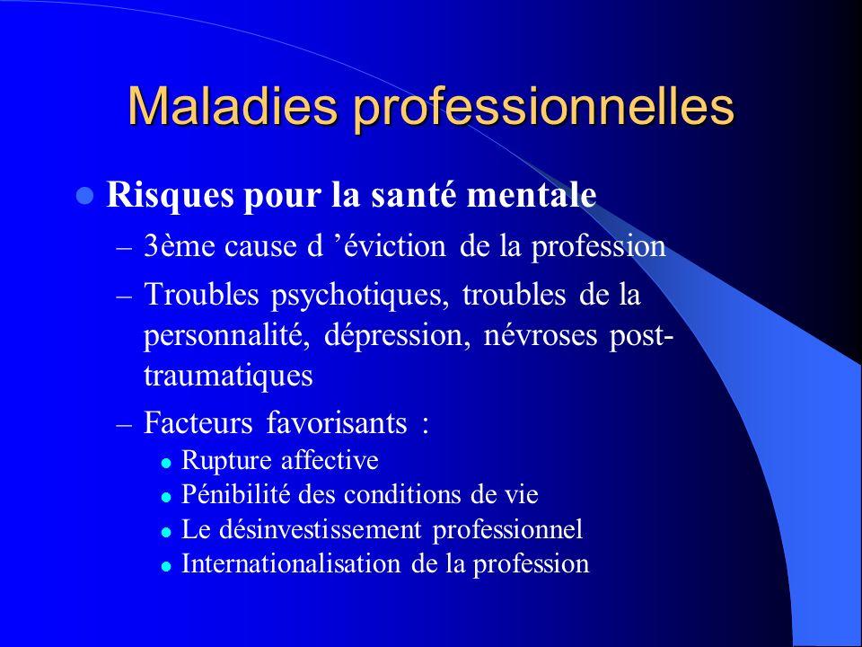 Maladies professionnelles Risques pour la santé mentale – 3ème cause d éviction de la profession – Troubles psychotiques, troubles de la personnalité,