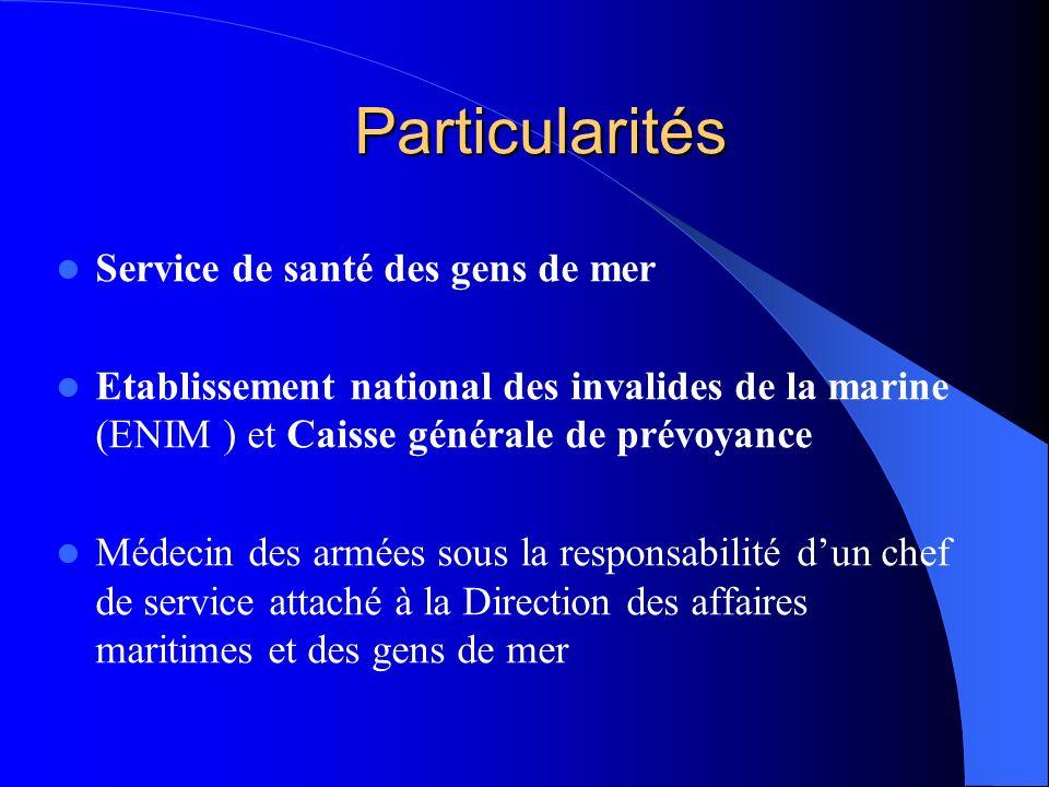 Particularités Service de santé des gens de mer Etablissement national des invalides de la marine (ENIM ) et Caisse générale de prévoyance Médecin des