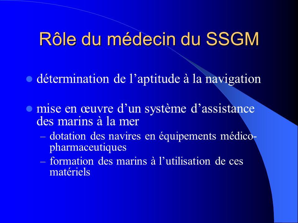 Rôle du médecin du SSGM détermination de laptitude à la navigation mise en œuvre dun système dassistance des marins à la mer – dotation des navires en