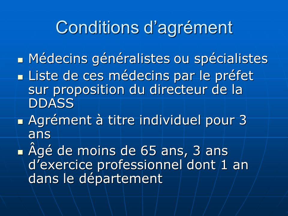 Conditions dagrément Médecins généralistes ou spécialistes Médecins généralistes ou spécialistes Liste de ces médecins par le préfet sur proposition d