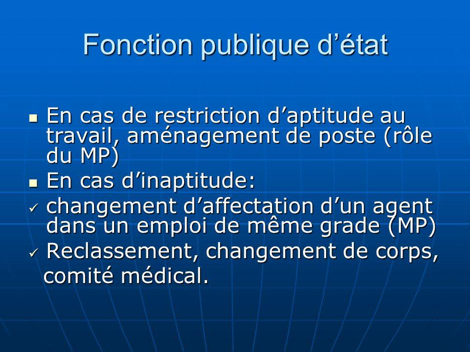 Fonction publique détat En cas de restriction daptitude au travail, aménagement de poste (rôle du MP) En cas de restriction daptitude au travail, amén