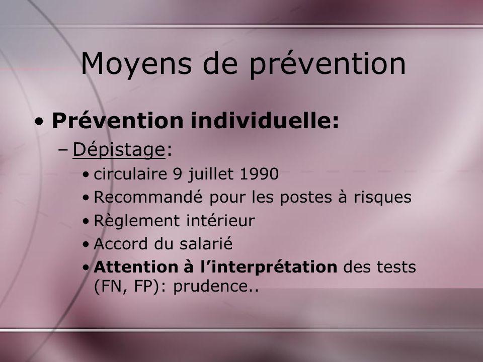 Moyens de prévention Prévention individuelle: –Dépistage: circulaire 9 juillet 1990 Recommandé pour les postes à risques Règlement intérieur Accord du salarié Attention à linterprétation des tests (FN, FP): prudence..
