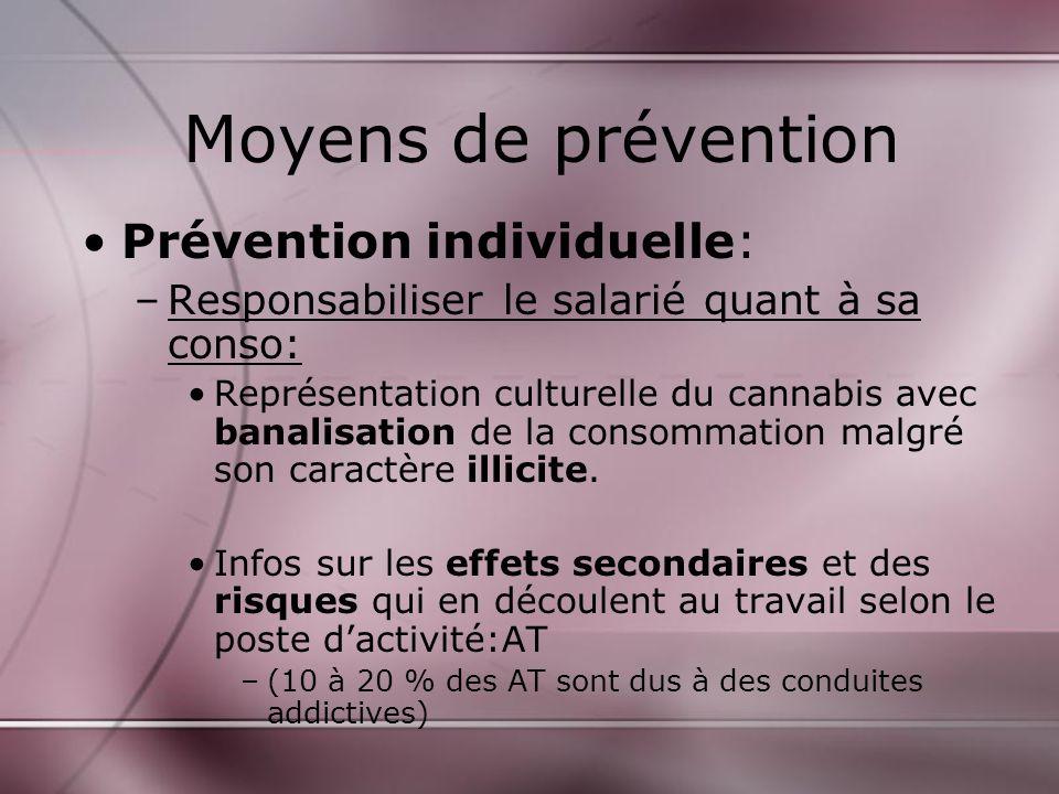 Moyens de prévention Prévention individuelle: –Responsabiliser le salarié quant à sa conso: Représentation culturelle du cannabis avec banalisation de la consommation malgré son caractère illicite.