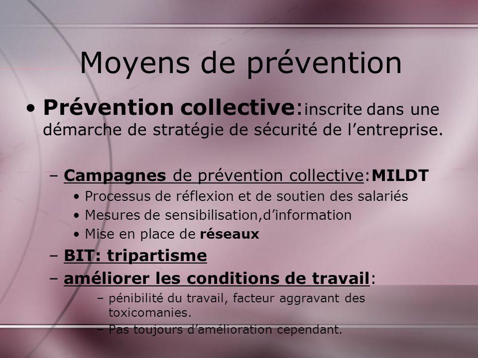 Moyens de prévention Prévention collective: inscrite dans une démarche de stratégie de sécurité de lentreprise.
