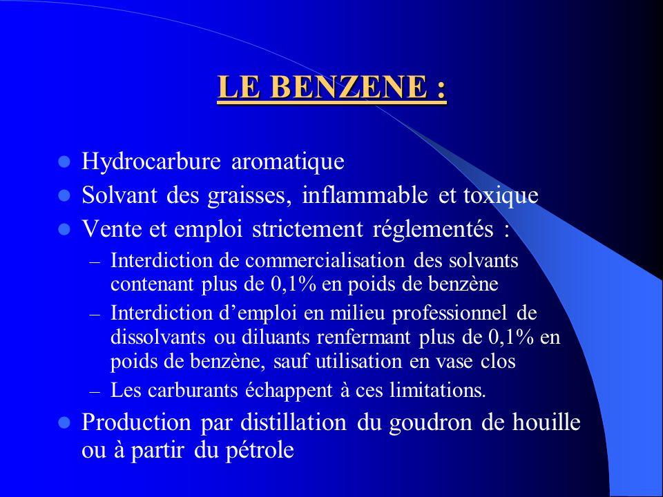 VALEURS LIMITES D EXPOSITION PROFESSIONNELLE : Valeurs limites réglementaires établies pour le benzène au niveau de lUnion Européenne : – 1 ppm soit 3,25 mg/m 3 sur 8 heures (Directive 1999/38/CCE du Conseil du 29 avril 1999) France : 1 ppm soit 3,25 mg/m 3 sur 8 heures (valeur réglementaire européenne applicable depuis juin 2003 – Art.