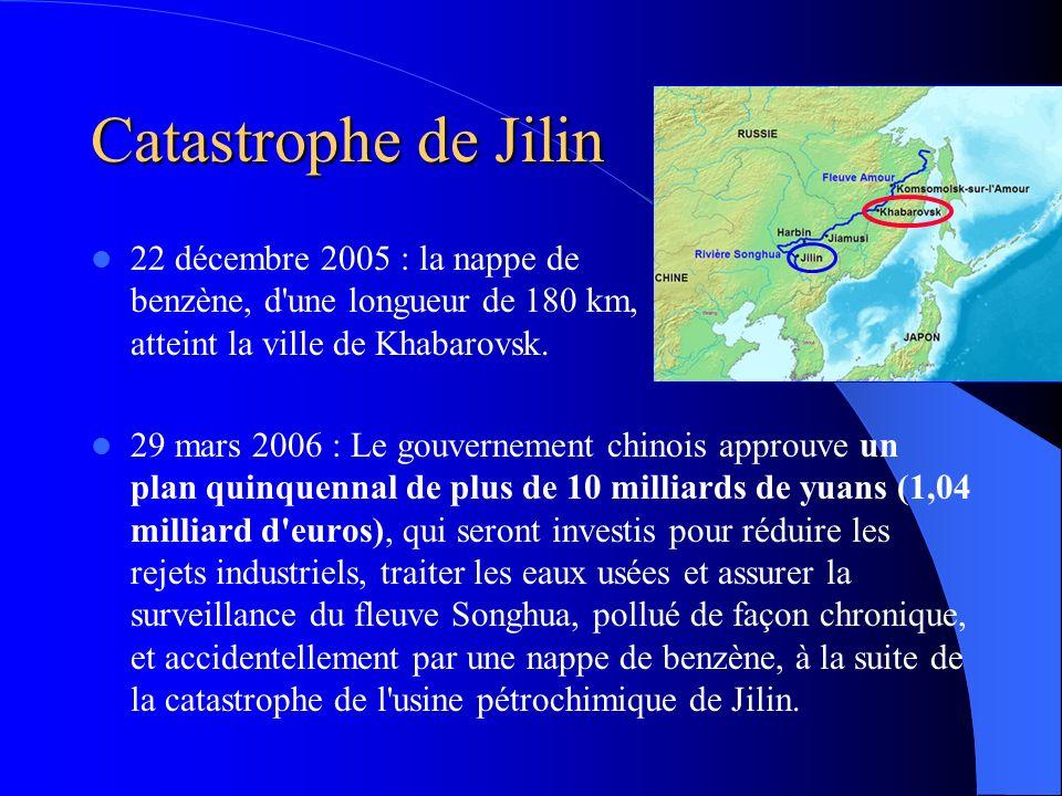 Catastrophe de Jilin 22 décembre 2005 : la nappe de benzène, d'une longueur de 180 km, atteint la ville de Khabarovsk. 29 mars 2006 : Le gouvernement