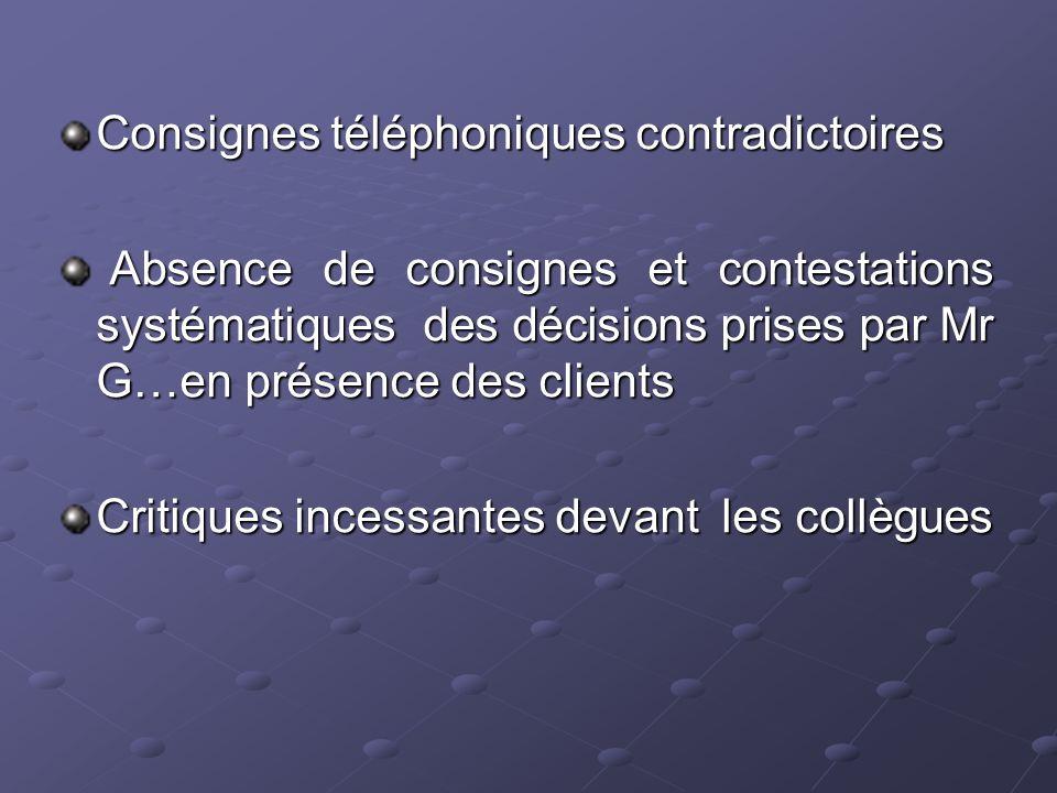 Consignes téléphoniques contradictoires Absence de consignes et contestations systématiques des décisions prises par Mr G…en présence des clients Abse