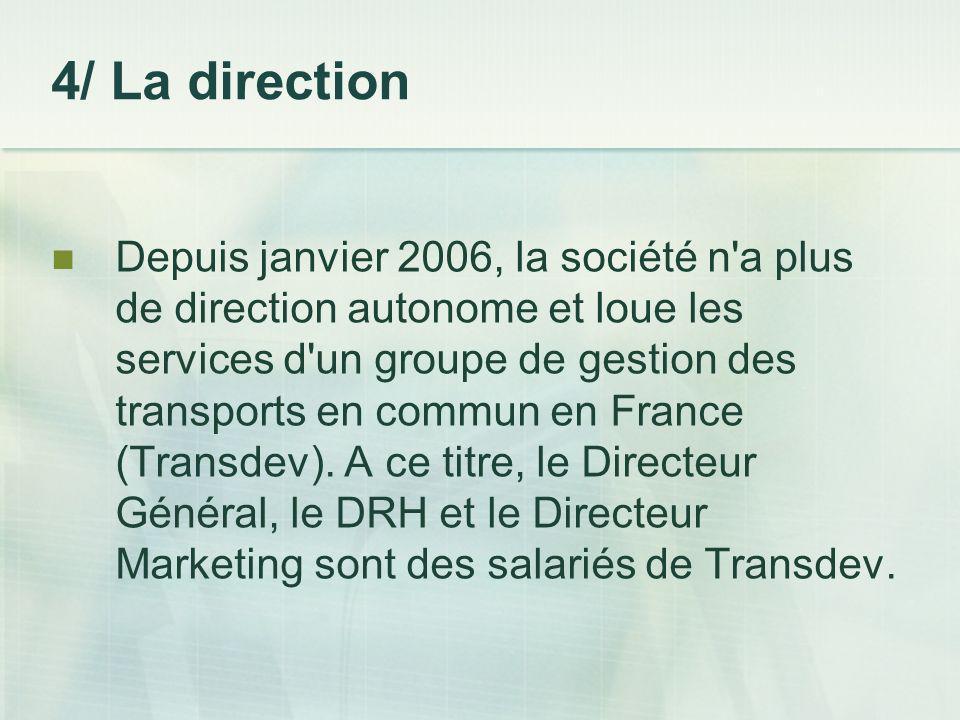 4/ La direction Depuis janvier 2006, la société n'a plus de direction autonome et loue les services d'un groupe de gestion des transports en commun en