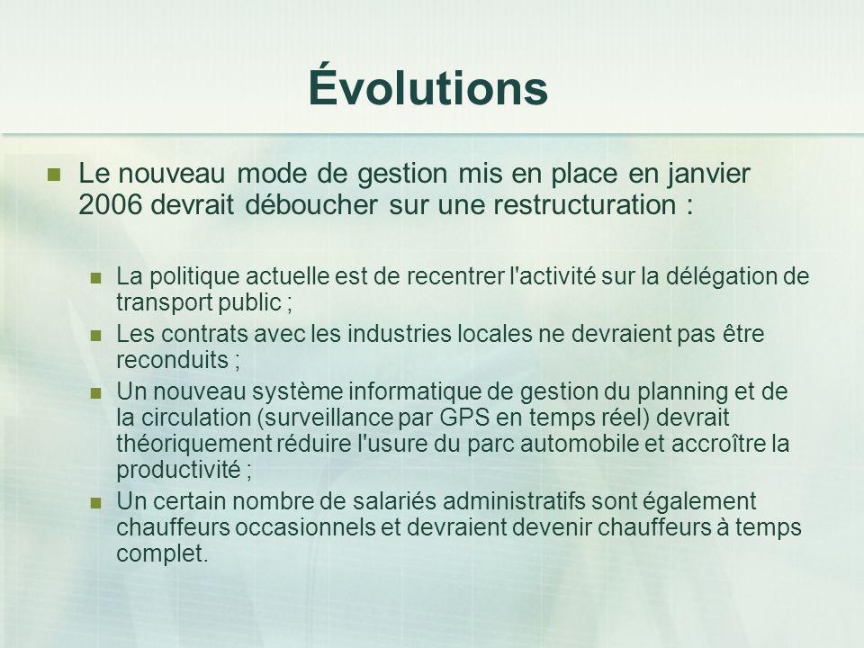 Évolutions Le nouveau mode de gestion mis en place en janvier 2006 devrait déboucher sur une restructuration : La politique actuelle est de recentrer