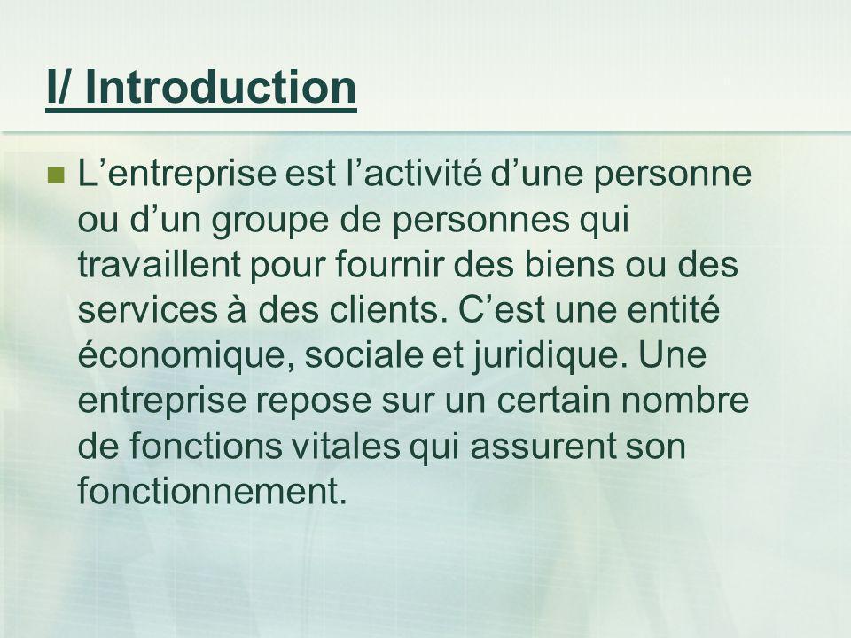 I/ Introduction Lentreprise est lactivité dune personne ou dun groupe de personnes qui travaillent pour fournir des biens ou des services à des client