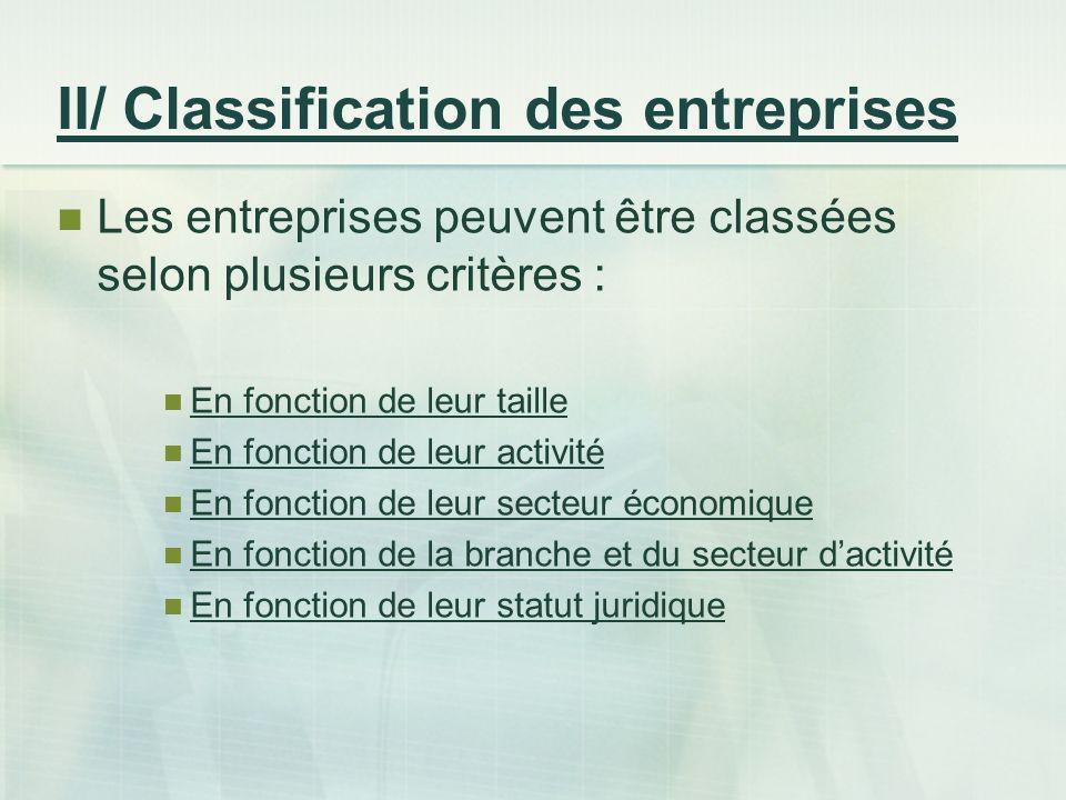 II/ Classification des entreprises Les entreprises peuvent être classées selon plusieurs critères : En fonction de leur taille En fonction de leur act