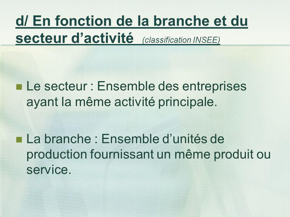 d/ En fonction de la branche et du secteur dactivité (classification INSEE) Le secteur : Ensemble des entreprises ayant la même activité principale. L