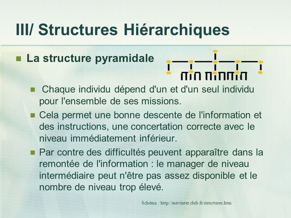 III/ Structures Hiérarchiques La structure pyramidale Chaque individu dépend d'un et d'un seul individu pour l'ensemble de ses missions. Cela permet u