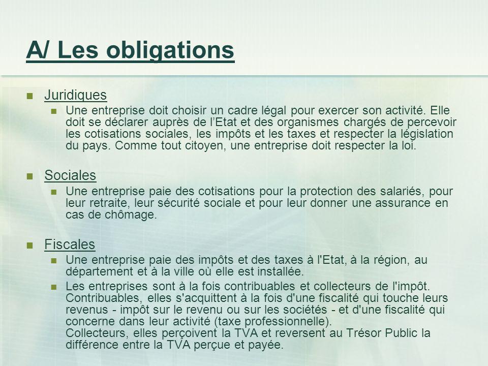 A/ Les obligations Juridiques Une entreprise doit choisir un cadre légal pour exercer son activité. Elle doit se déclarer auprès de lEtat et des organ