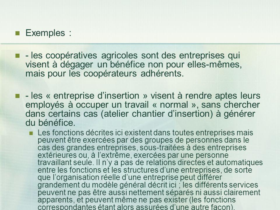 Exemples : - les coopératives agricoles sont des entreprises qui visent à dégager un bénéfice non pour elles-mêmes, mais pour les coopérateurs adhéren