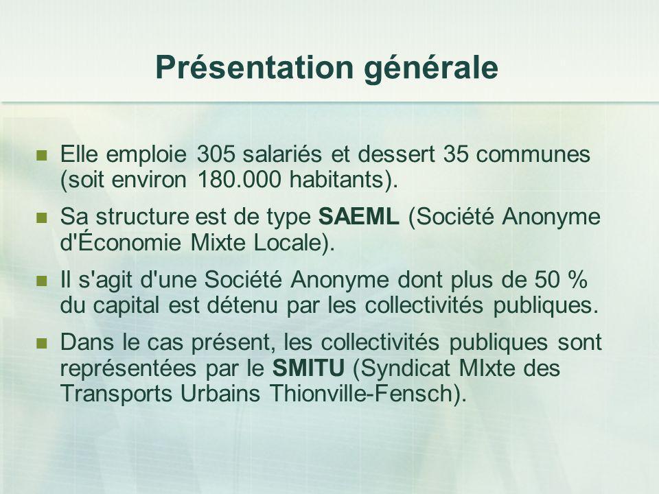 Présentation générale Elle emploie 305 salariés et dessert 35 communes (soit environ 180.000 habitants). Sa structure est de type SAEML (Société Anony