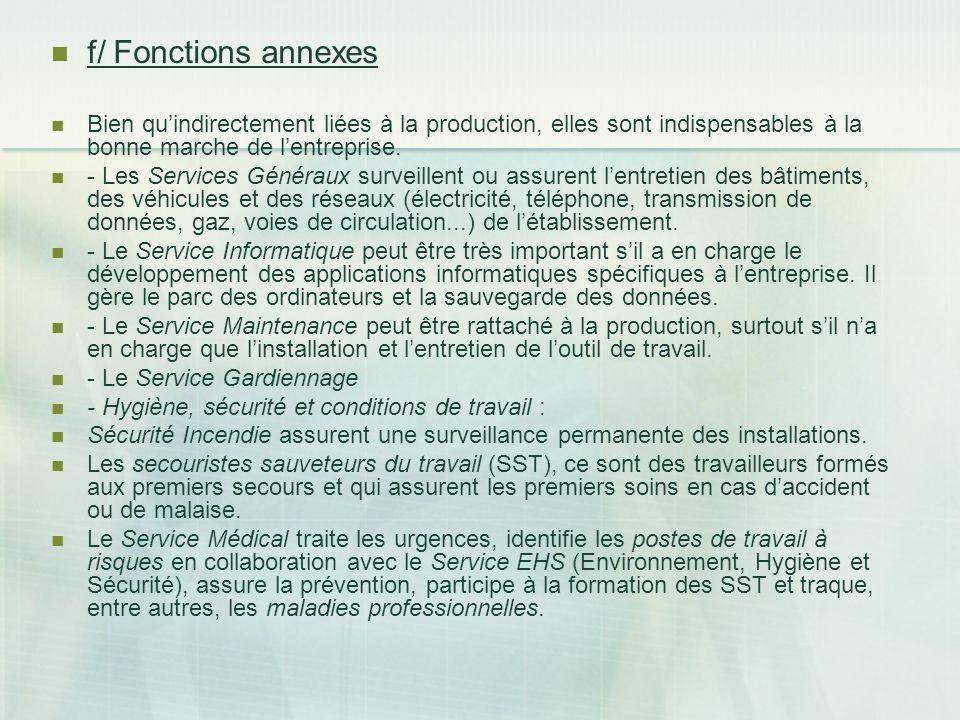 f/ Fonctions annexes Bien quindirectement liées à la production, elles sont indispensables à la bonne marche de lentreprise. - Les Services Généraux s