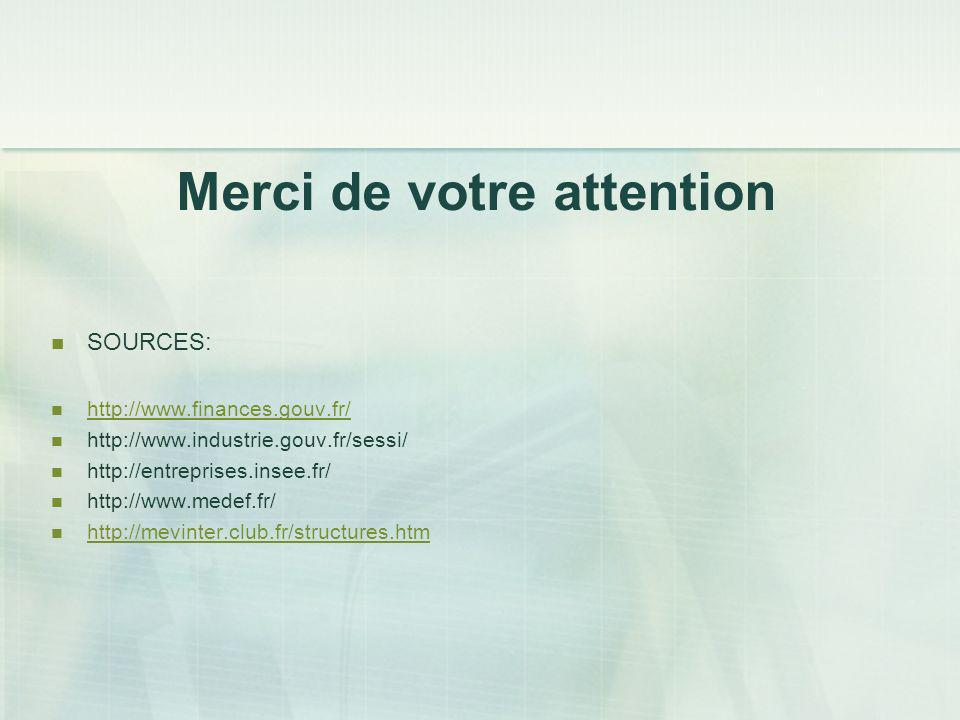 Merci de votre attention SOURCES: http://www.finances.gouv.fr/ http://www.industrie.gouv.fr/sessi/ http://entreprises.insee.fr/ http://www.medef.fr/ h