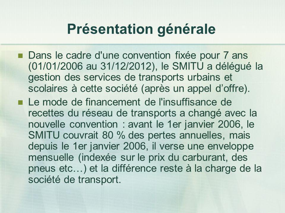 Dans le cadre d'une convention fixée pour 7 ans (01/01/2006 au 31/12/2012), le SMITU a délégué la gestion des services de transports urbains et scolai