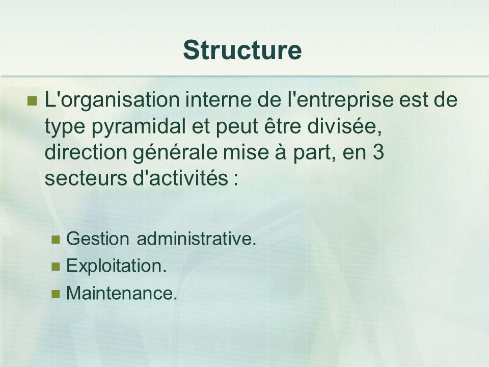 Structure L'organisation interne de l'entreprise est de type pyramidal et peut être divisée, direction générale mise à part, en 3 secteurs d'activités