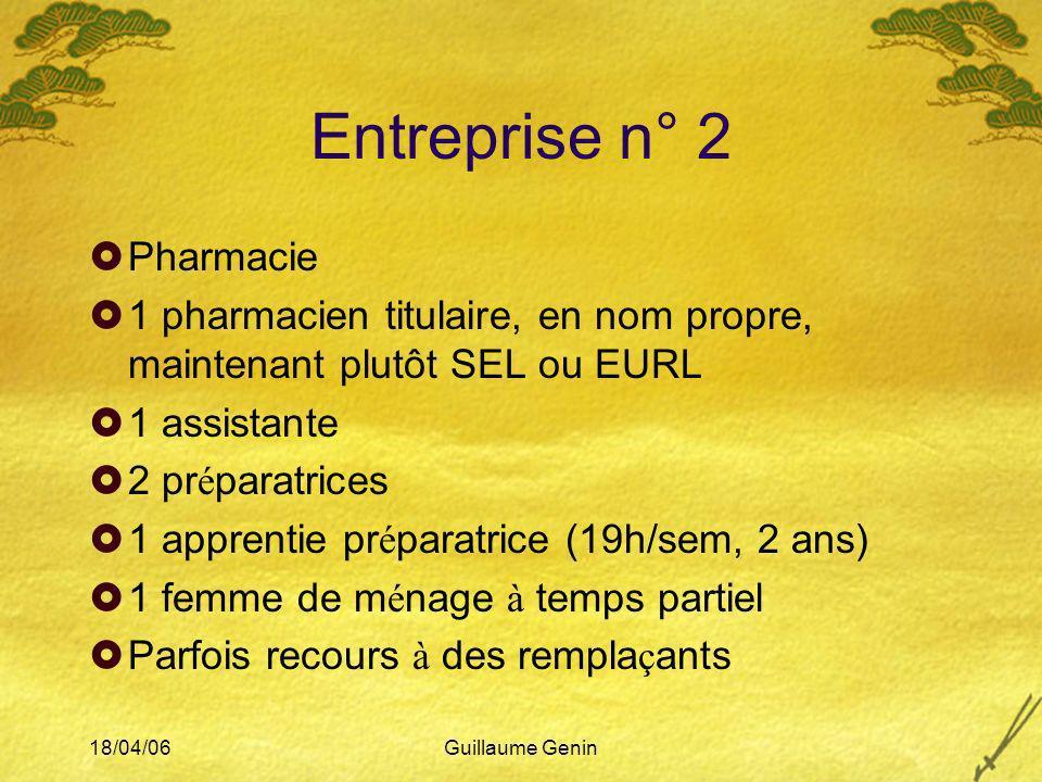 18/04/06Guillaume Genin Entreprise n° 2 Pharmacie 1 pharmacien titulaire, en nom propre, maintenant plutôt SEL ou EURL 1 assistante 2 pr é paratrices