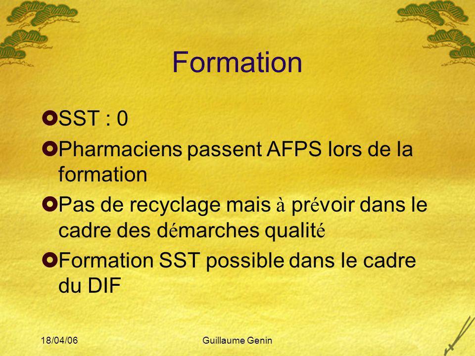 18/04/06Guillaume Genin Formation SST : 0 Pharmaciens passent AFPS lors de la formation Pas de recyclage mais à pr é voir dans le cadre des d é marche