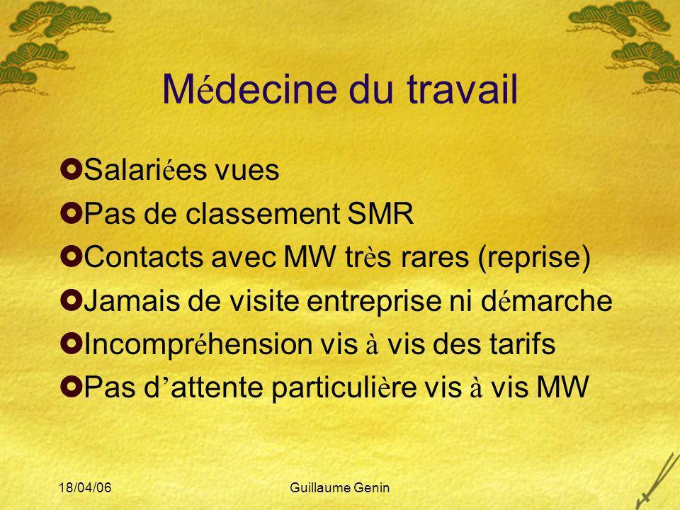 18/04/06Guillaume Genin M é decine du travail Salari é es vues Pas de classement SMR Contacts avec MW tr è s rares (reprise) Jamais de visite entrepri