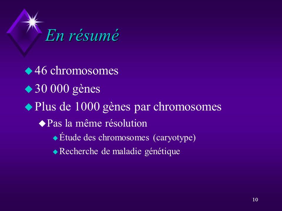 10 En résumé u 46 chromosomes u 30 000 gènes u Plus de 1000 gènes par chromosomes u Pas la même résolution u Étude des chromosomes (caryotype) u Reche