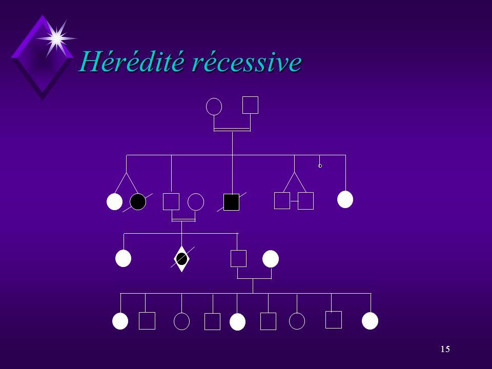 15 Hérédité récessive