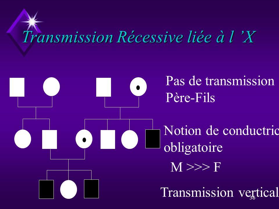 36 Transmission Récessive liée à l X Notion de conductrice obligatoire M >>> F Pas de transmission Père-Fils Transmission verticale