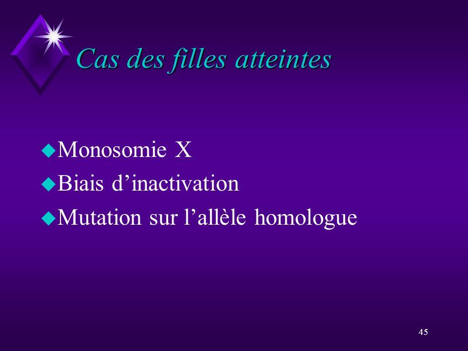 45 Cas des filles atteintes u Monosomie X u Biais dinactivation u Mutation sur lallèle homologue