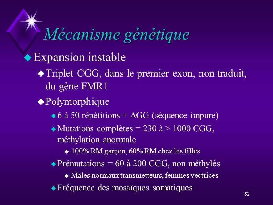 52 Mécanisme génétique u Expansion instable u Triplet CGG, dans le premier exon, non traduit, du gène FMR1 u Polymorphique u 6 à 50 répétitions + AGG