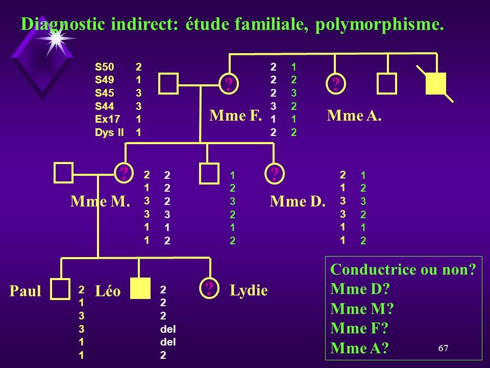 67 ? ? ? ? LéoPaul Lydie Mme D. Diagnostic indirect: étude familiale, polymorphisme. S50 S49 S45 S44 Ex17 Dys II 2133112133113 2133112133113 213311213