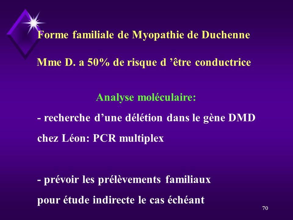 70 Forme familiale de Myopathie de Duchenne Mme D. a 50% de risque d être conductrice Analyse moléculaire: - recherche dune délétion dans le gène DMD