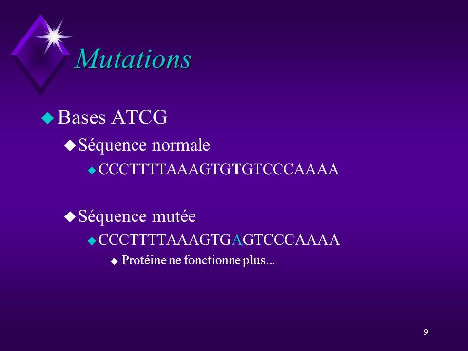 9 Mutations u Bases ATCG u Séquence normale u CCCTTTTAAAGTGTGTCCCAAAA u Séquence mutée u CCCTTTTAAAGTGAGTCCCAAAA u Protéine ne fonctionne plus...