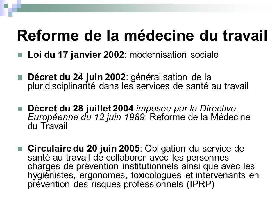 Missions des IPRP Participation à la prévention des risques professionnels Préservation de la santé et de la sécurité des travailleurs Amélioration des conditions de travail En complément de laction conduite par le médecin du travail