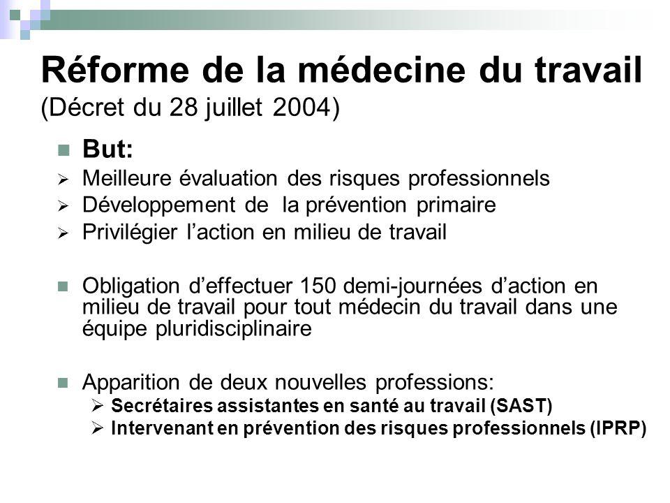Éthique: IPRP Transmission des données pour les IPRP techniques et organisationnelles Ils nont pas lindépendance technique du médecin du travail dans la prévention des risques (garantit par le Code de Déontologie Médicale pour les médecins) Indépendance/employeur??