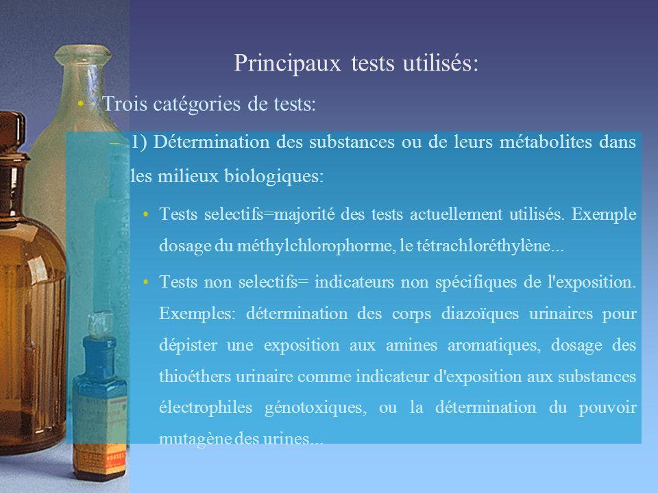 Principaux tests utilisés: Trois catégories de tests: –1) Détermination des substances ou de leurs métabolites dans les milieux biologiques: Tests selectifs=majorité des tests actuellement utilisés.