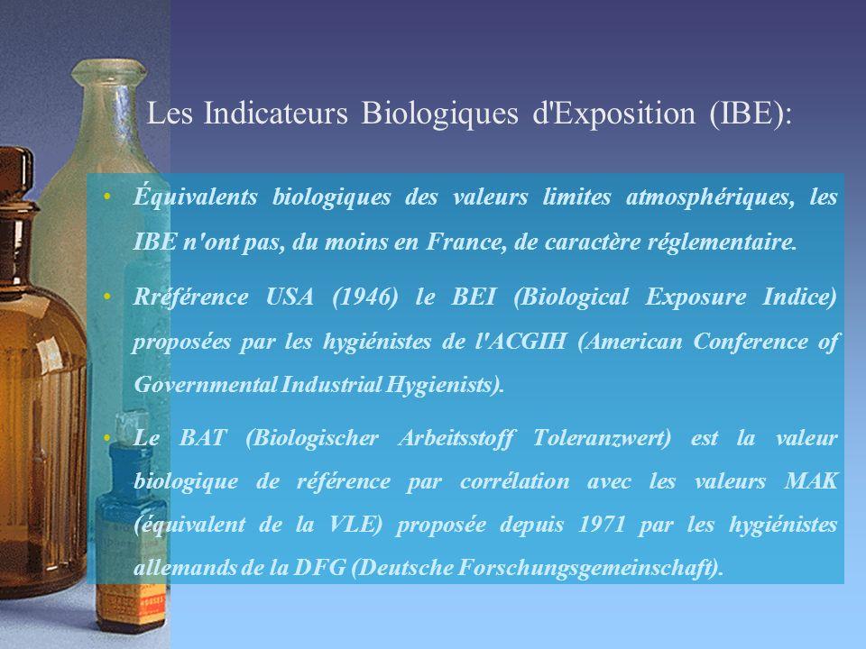 Les Indicateurs Biologiques d Exposition (IBE): Équivalents biologiques des valeurs limites atmosphériques, les IBE n ont pas, du moins en France, de caractère réglementaire.