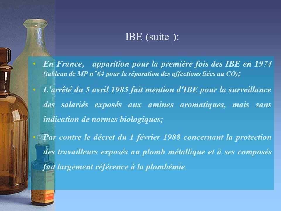IBE (suite ): En France, apparition pour la première fois des IBE en 1974 (tableau de MP n° 64 pour la réparation des affections liées au CO) ; L arrêté du 5 avril 1985 fait mention d IBE pour la surveillance des salariés exposés aux amines aromatiques, mais sans indication de normes biologiques; Par contre le décret du 1 février 1988 concernant la protection des travailleurs exposés au plomb métallique et à ses composés fait largement référence à la plombémie.
