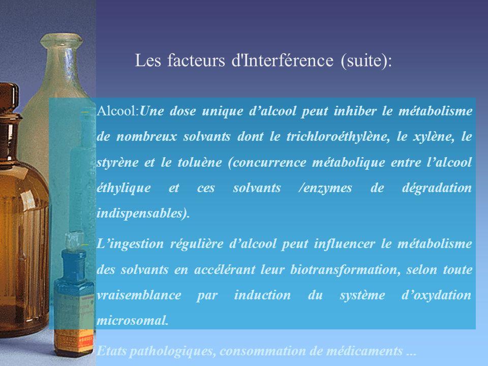 Les facteurs d Interférence (suite): –Alcool:Une dose unique dalcool peut inhiber le métabolisme de nombreux solvants dont le trichloroéthylène, le xylène, le styrène et le toluène (concurrence métabolique entre lalcool éthylique et ces solvants /enzymes de dégradation indispensables).